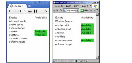 Intenet Explorer 6とGoogle ChromeブラウザのHTML5対応状況(サンプルはランダムに抽出)