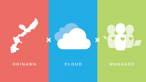 cloudexpoposter3