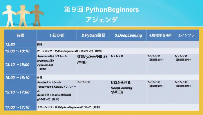 14_Beginners3